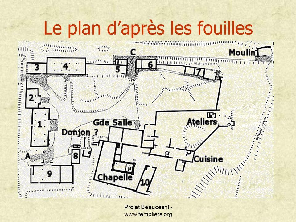Projet Beaucéant - www.templiers.org Le plan daprès les fouilles