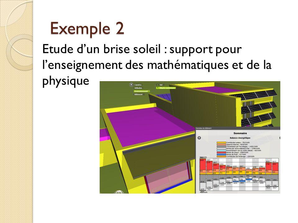 Exemple 2 Etude dun brise soleil : support pour lenseignement des mathématiques et de la physique