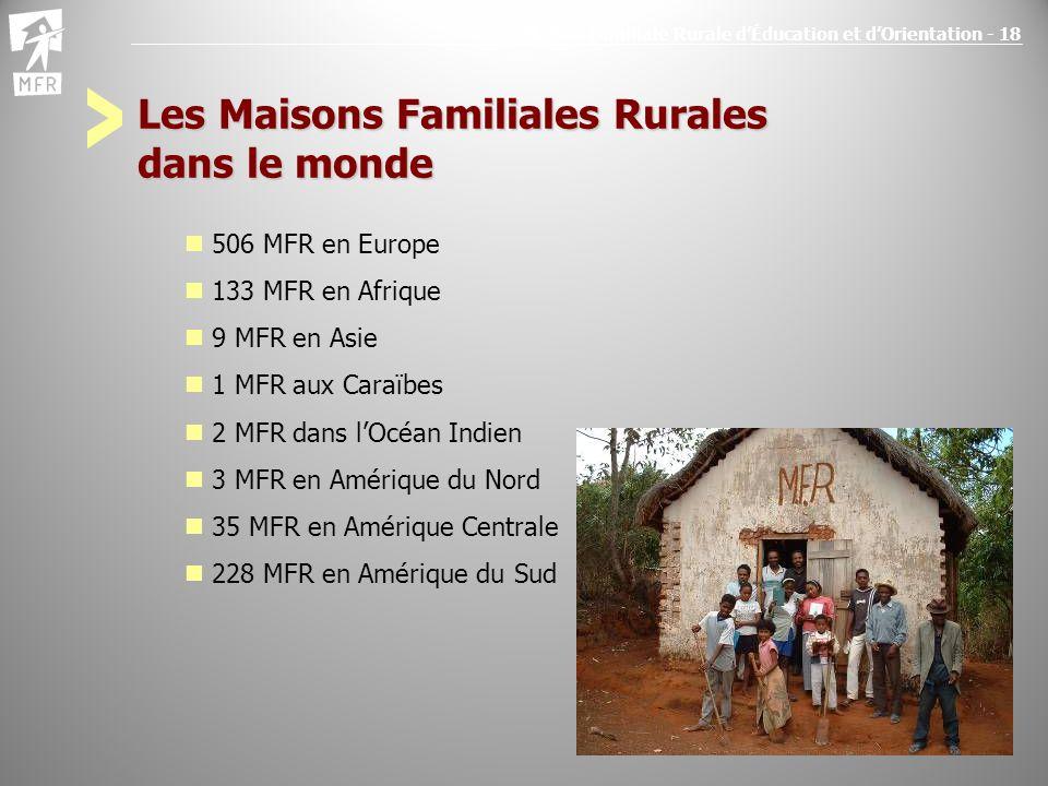 Maison Familiale Rurale dÉducation et dOrientation - 18 Les Maisons Familiales Rurales dans le monde 506 MFR en Europe 133 MFR en Afrique 9 MFR en Asie 1 MFR aux Caraïbes 2 MFR dans lOcéan Indien 3 MFR en Amérique du Nord 35 MFR en Amérique Centrale 228 MFR en Amérique du Sud