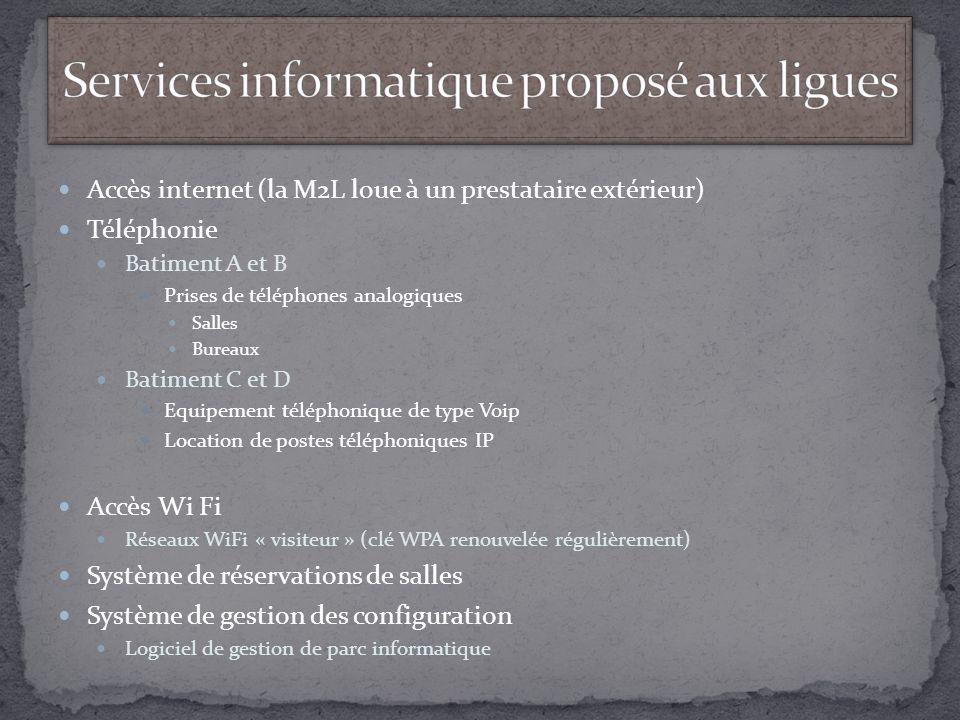 Accès internet (la M2L loue à un prestataire extérieur) Téléphonie Batiment A et B Prises de téléphones analogiques Salles Bureaux Batiment C et D Equ