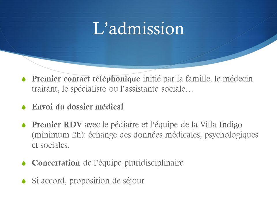 Ladmission Premier contact téléphonique initié par la famille, le médecin traitant, le spécialiste ou lassistante sociale… Envoi du dossier médical Pr
