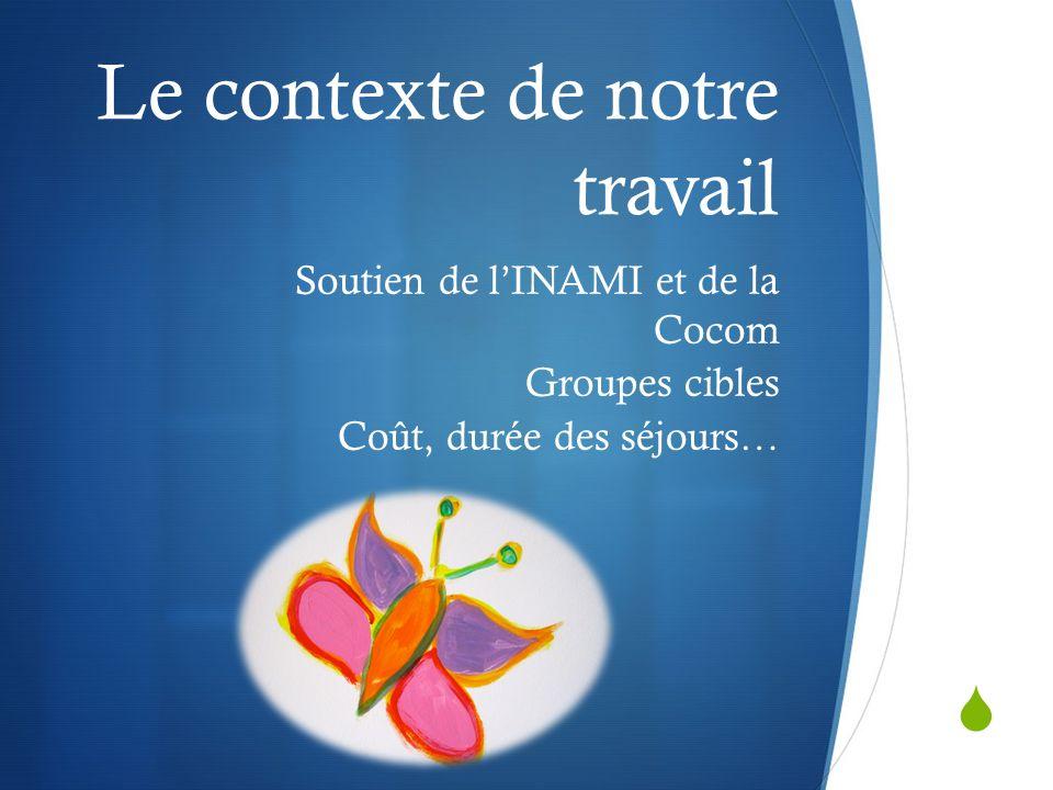Le contexte de notre travail Soutien de lINAMI et de la Cocom Groupes cibles Coût, durée des séjours…