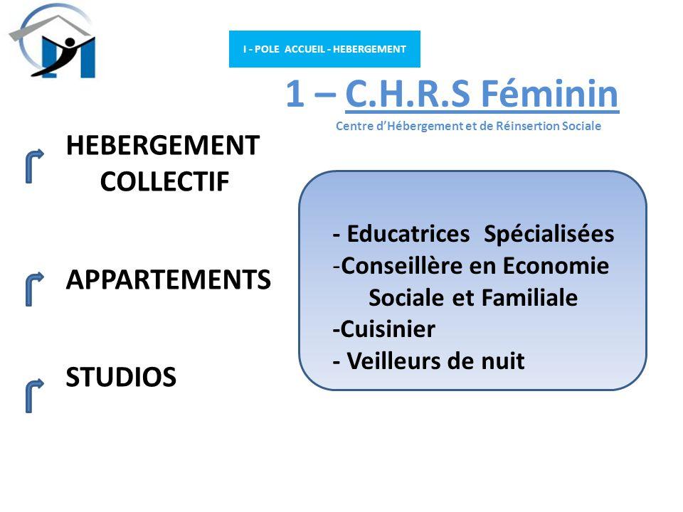 I - POLE ACCUEIL - HEBERGEMENT 1 – C.H.R.S Féminin Centre dHébergement et de Réinsertion Sociale HEBERGEMENT COLLECTIF APPARTEMENTS STUDIOS - Educatri