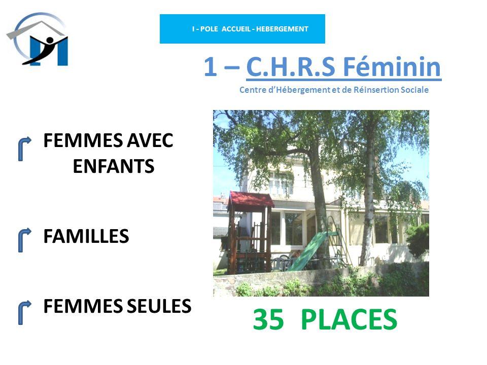 I - POLE ACCUEIL - HEBERGEMENT 1 – C.H.R.S Féminin Centre dHébergement et de Réinsertion Sociale FEMMES AVEC ENFANTS FAMILLES FEMMES SEULES 35 PLACES