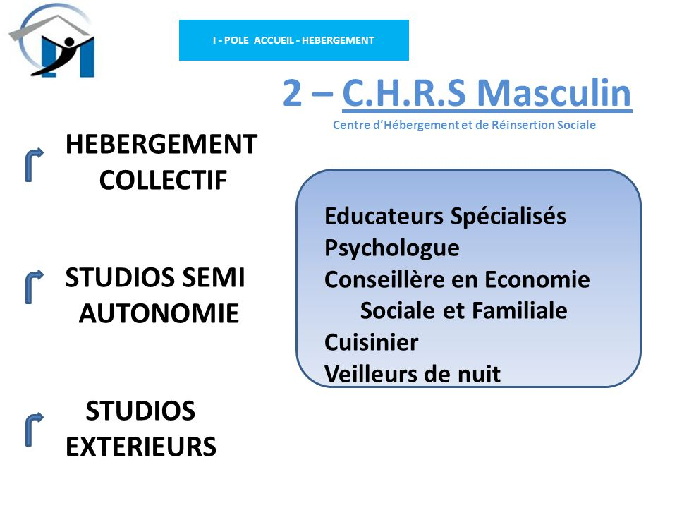 I - POLE ACCUEIL - HEBERGEMENT 2 – C.H.R.S Masculin Centre dHébergement et de Réinsertion Sociale HEBERGEMENT COLLECTIF STUDIOS SEMI AUTONOMIE STUDIOS