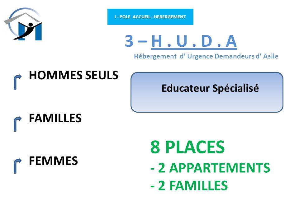 I - POLE ACCUEIL - HEBERGEMENT 3 – H. U. D. A Hébergement d Urgence Demandeurs d Asile HOMMES SEULS FAMILLES FEMMES 8 PLACES - 2 APPARTEMENTS - 2 FAMI
