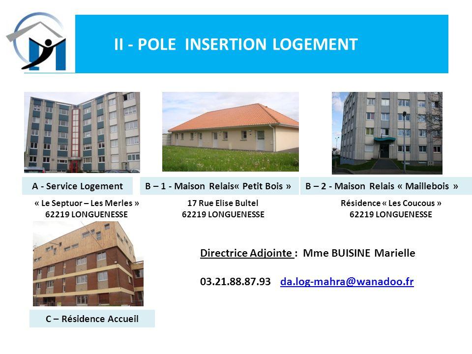 II - POLE INSERTION LOGEMENT B – 1 - Maison Relais« Petit Bois »A - Service LogementB – 2 - Maison Relais « Maillebois » Directrice Adjointe : Mme BUI
