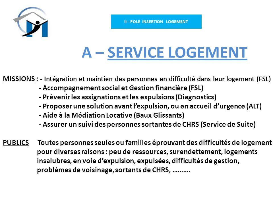 II - POLE INSERTION LOGEMENT A – SERVICE LOGEMENT MISSIONS : - Intégration et maintien des personnes en difficulté dans leur logement (FSL) - Accompag