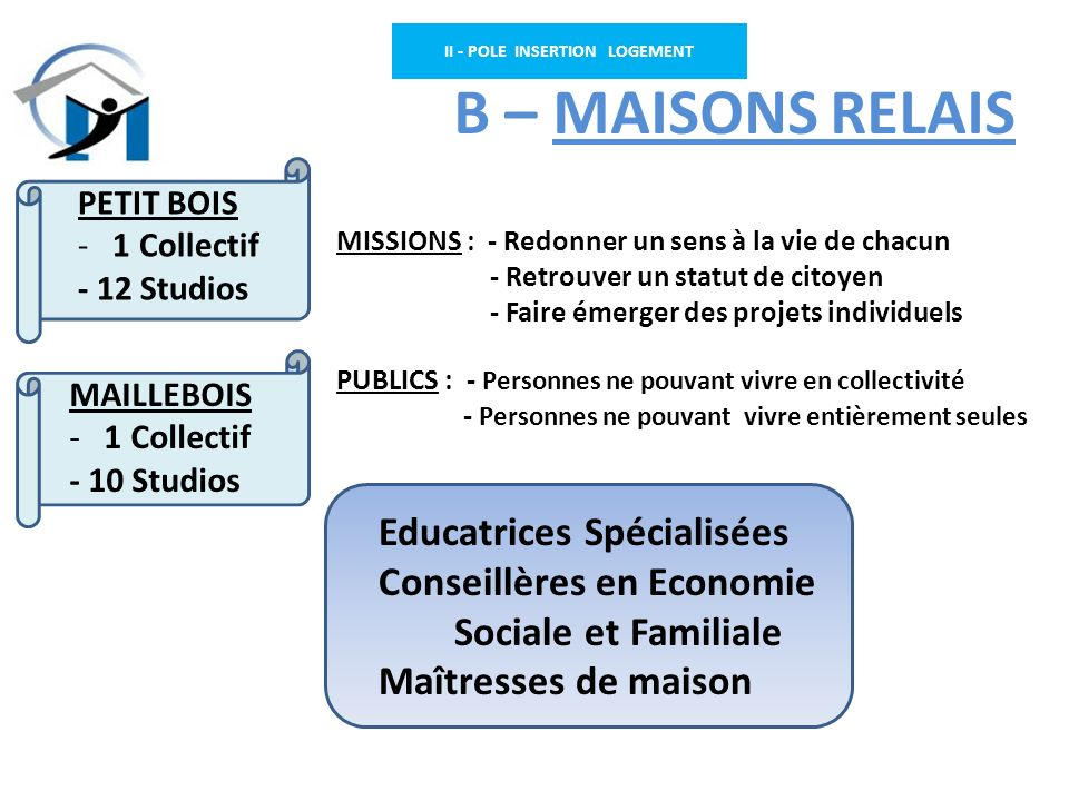 II - POLE INSERTION LOGEMENT B – MAISONS RELAIS Educatrices Spécialisées Conseillères en Economie Sociale et Familiale Maîtresses de maison PETIT BOIS