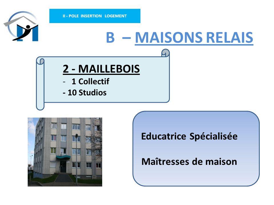 II - POLE INSERTION LOGEMENT B – MAISONS RELAIS Educatrice Spécialisée Maîtresses de maison 2 - MAILLEBOIS - 1 Collectif - 10 Studios