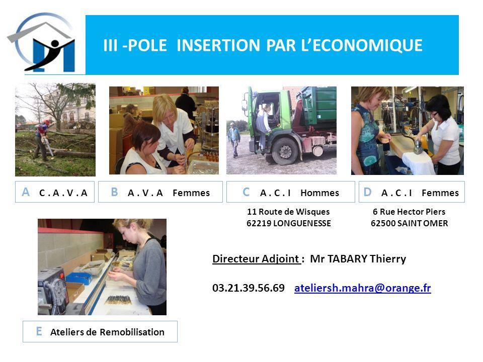 III -POLE INSERTION PAR LECONOMIQUE Directeur Adjoint : Mr TABARY Thierry 03.21.39.56.69 ateliersh.mahra@orange.frateliersh.mahra@orange.fr A C. A. V.