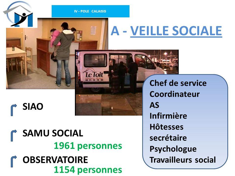 IV - POLE CALAISIS A - VEILLE SOCIALE SIAO SAMU SOCIAL OBSERVATOIRE Chef de service Coordinateur AS Infirmière Hôtesses secrétaire Psychologue Travail