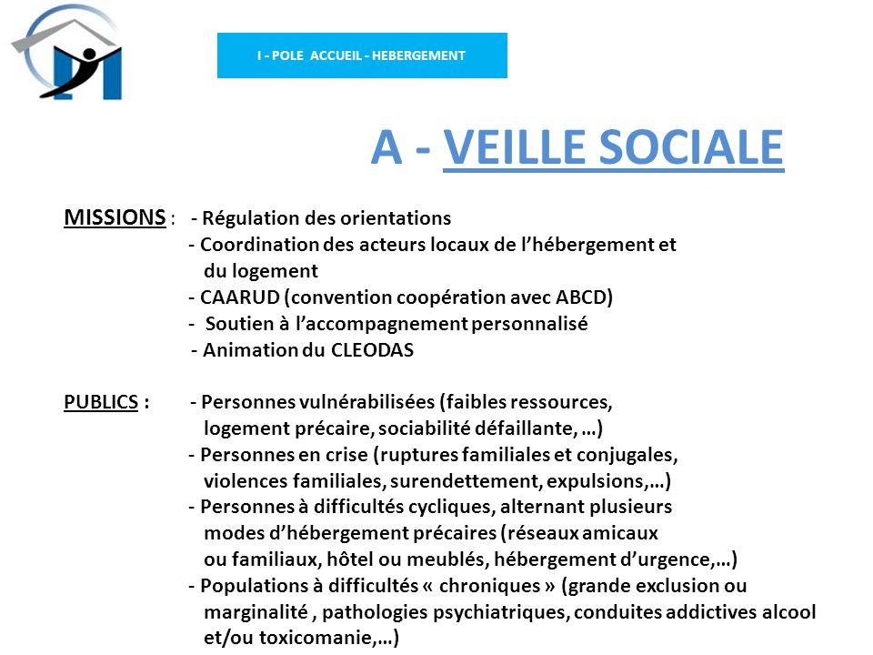 I - POLE ACCUEIL - HEBERGEMENT A - VEILLE SOCIALE MISSIONS : - Régulation des orientations - Coordination des acteurs locaux de lhébergement et du log