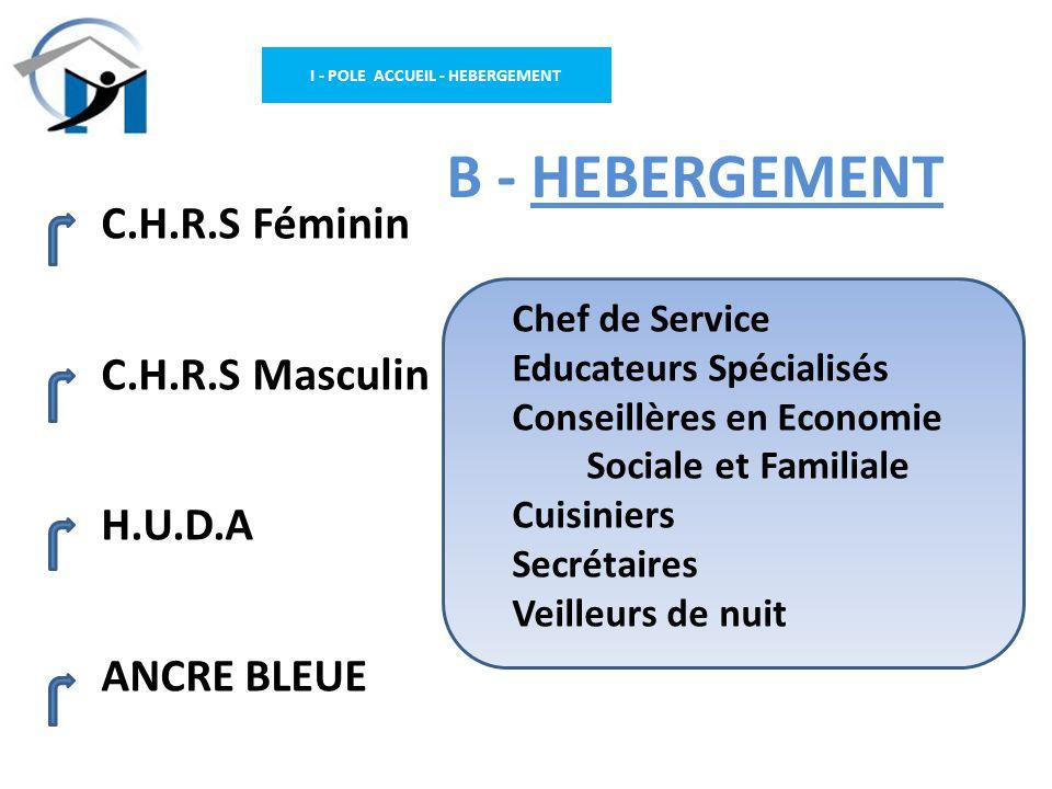 I - POLE ACCUEIL - HEBERGEMENT B - HEBERGEMENT C.H.R.S Féminin C.H.R.S Masculin MISSIONS : - Accueil d Urgence - Accueil en Stabilisation - Accueil en Insertion PUBLICS : - Femmes seules - Femmes avec enfants - Hommes seuls - Hommes avec enfants - Couples sans enfants - Couples avec enfants
