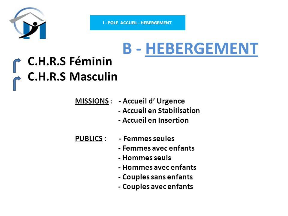 I - POLE ACCUEIL - HEBERGEMENT B - HEBERGEMENT C.H.R.S Féminin C.H.R.S Masculin MISSIONS : - Accueil d Urgence - Accueil en Stabilisation - Accueil en