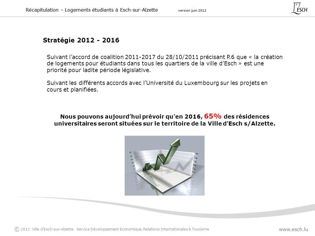 Suivant laccord de coalition 2011-2017 du 28/10/2011 précisant P.6 que « la création de logements pour étudiants dans tous les quartiers de la ville d