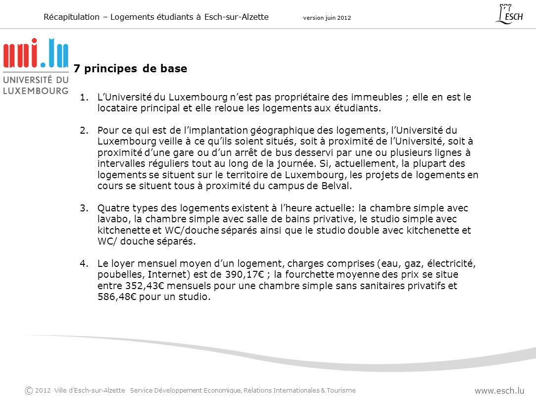 5.La planification actuelle de lUniversité du Luxembourg prévoit au terme du 2 e plan quadriennal (2010-2013) une offre de ~ 600 logements.