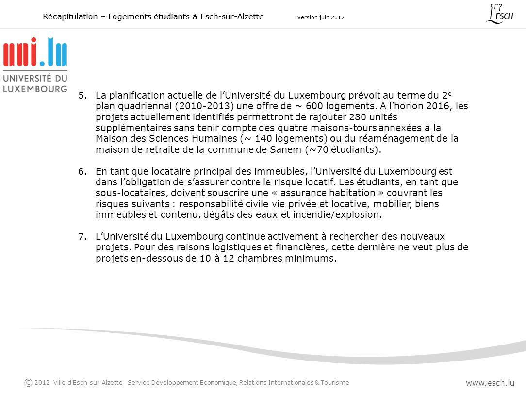 5.La planification actuelle de lUniversité du Luxembourg prévoit au terme du 2 e plan quadriennal (2010-2013) une offre de ~ 600 logements. A lhorion