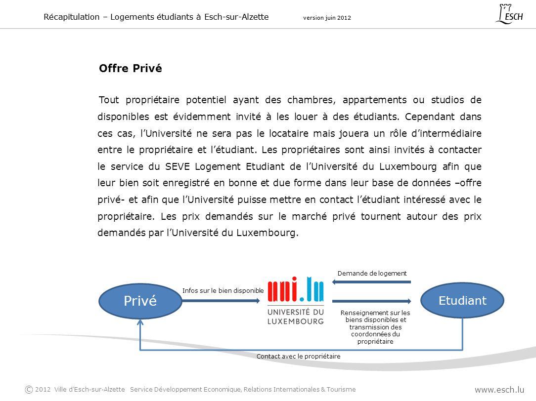 www.esch.lu Ville dEsch-sur-Alzette Service Développement Economique, Relations Internationales & Tourisme © 2012 Récapitulation – Logements étudiants