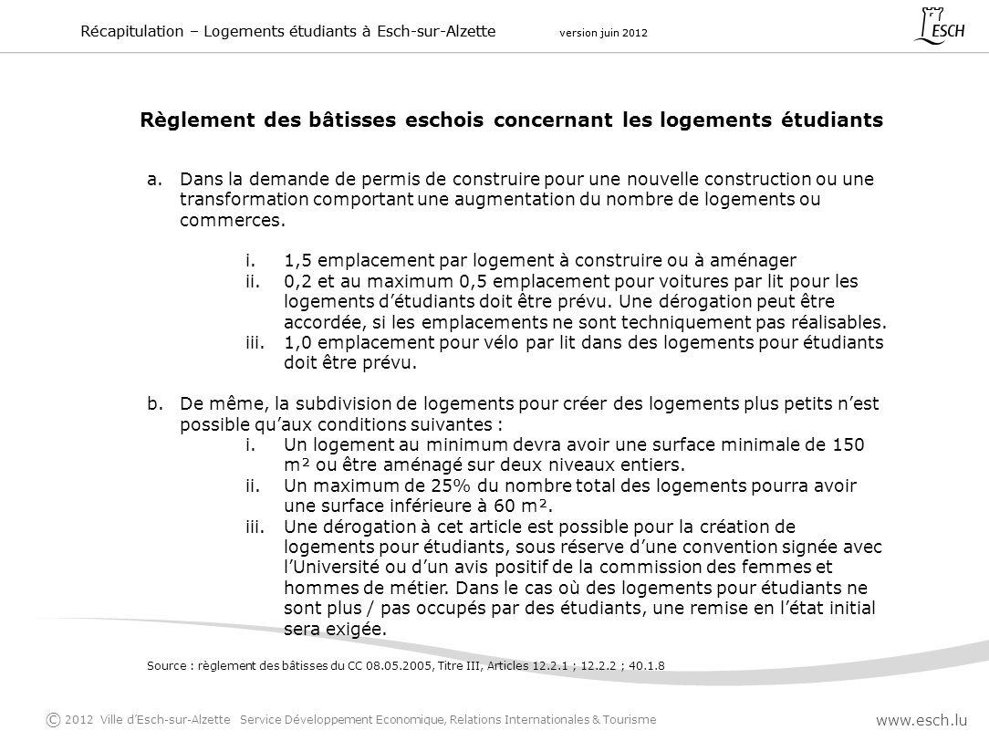 Récapitulation – Logements étudiants à Esch-sur-Alzette version juin 2012 www.esch.lu Ville dEsch-sur-Alzette Service Développement Economique, Relati