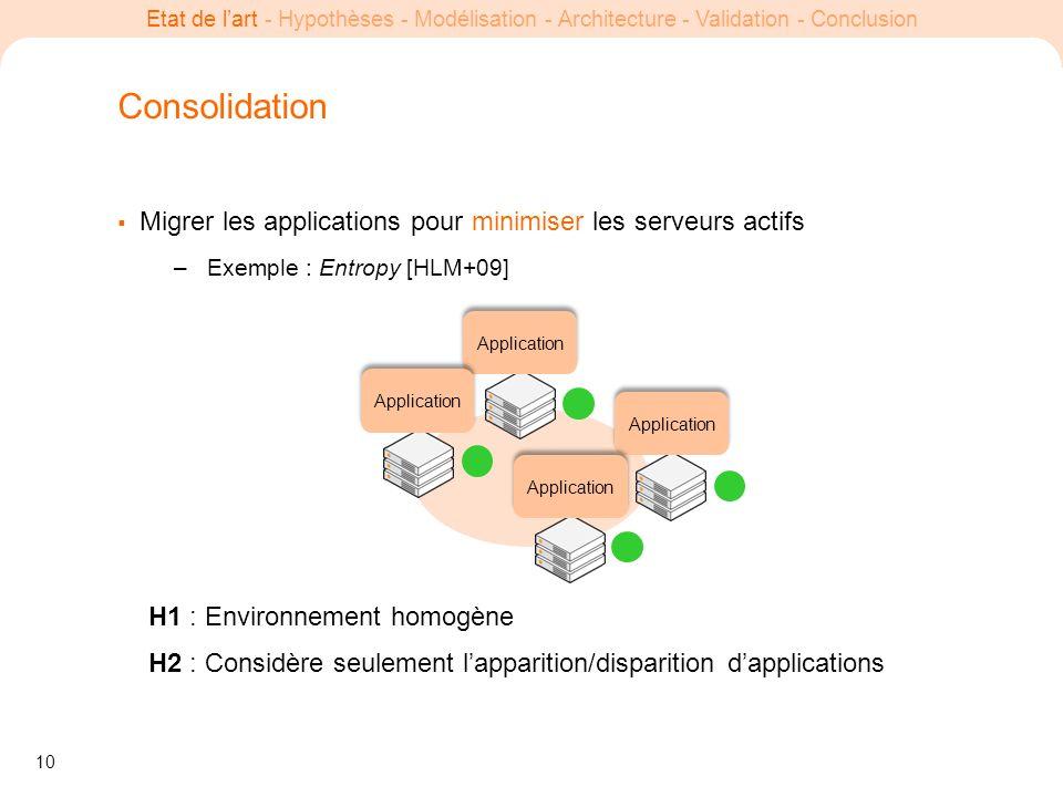 10 Etat de lart - Hypothèses - Modélisation - Architecture - Validation - Conclusion Migrer les applications pour minimiser les serveurs actifs –Exemp
