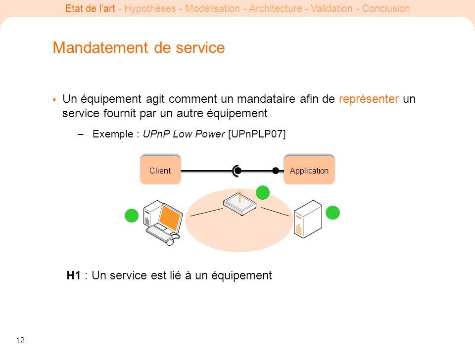 12 Etat de lart - Hypothèses - Modélisation - Architecture - Validation - Conclusion Un équipement agit comment un mandataire afin de représenter un s