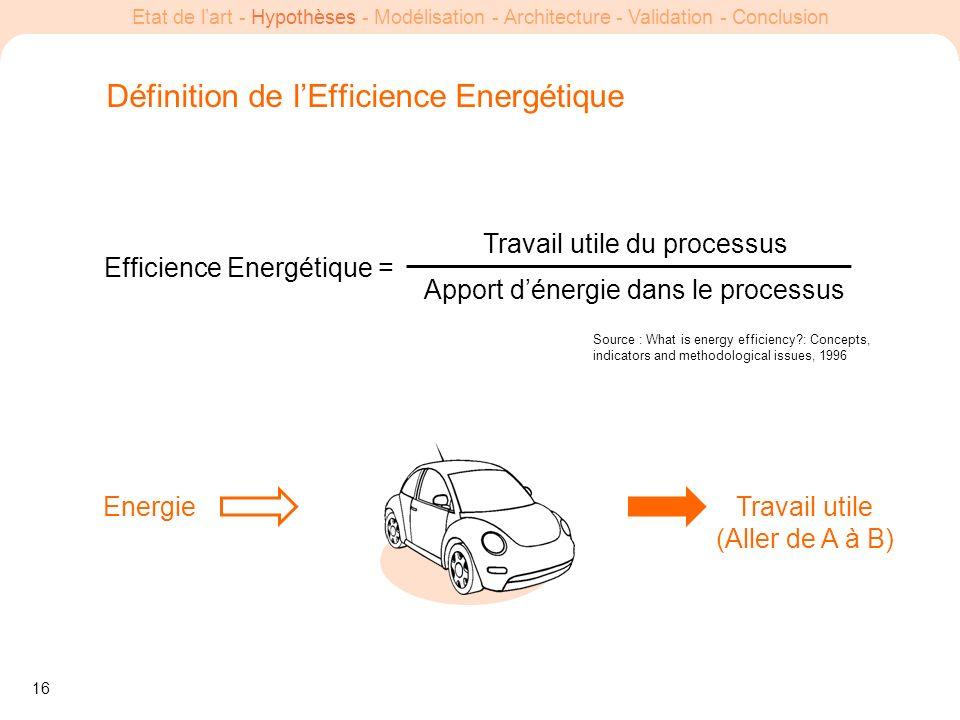 16 Etat de lart - Hypothèses - Modélisation - Architecture - Validation - Conclusion Définition de lEfficience Energétique Efficience Energétique = Tr