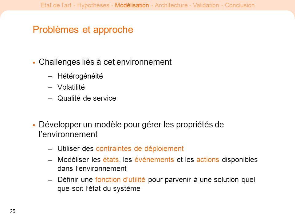 25 Etat de lart - Hypothèses - Modélisation - Architecture - Validation - Conclusion Problèmes et approche Challenges liés à cet environnement –Hétéro
