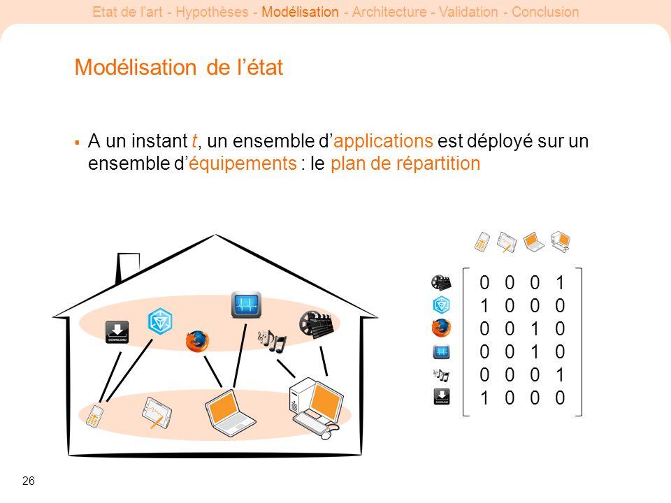 26 Etat de lart - Hypothèses - Modélisation - Architecture - Validation - Conclusion Modélisation de létat A un instant t, un ensemble dapplications e