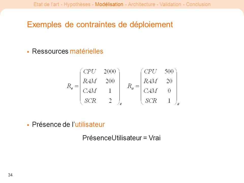 34 Etat de lart - Hypothèses - Modélisation - Architecture - Validation - Conclusion Exemples de contraintes de déploiement Ressources matérielles Pré