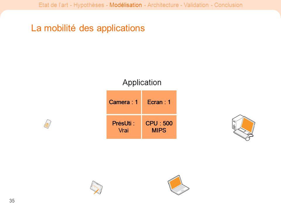 35 Etat de lart - Hypothèses - Modélisation - Architecture - Validation - Conclusion Ecran : 1 Camera : 1 PrésUti : Vrai CPU : 500 MIPS La mobilité de