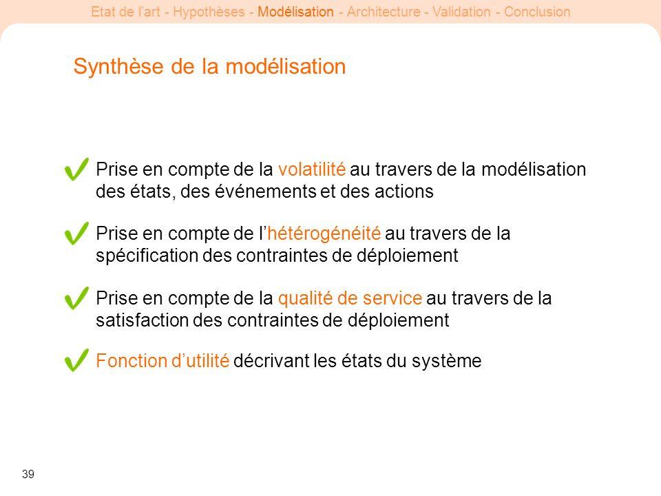 39 Etat de lart - Hypothèses - Modélisation - Architecture - Validation - Conclusion Synthèse de la modélisation Fonction dutilité décrivant les états