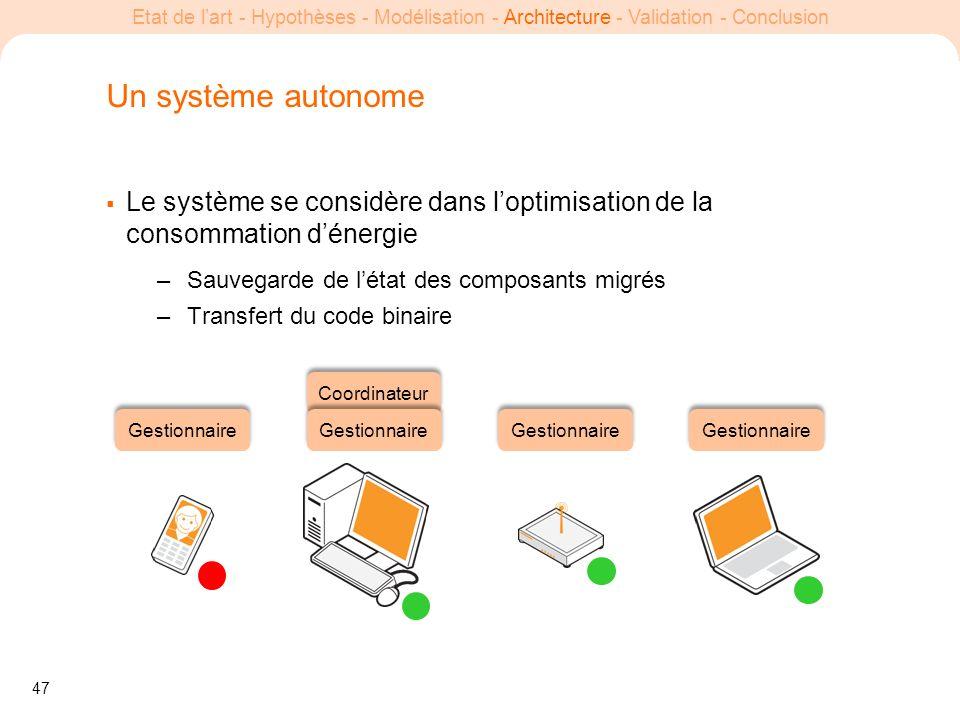 47 Etat de lart - Hypothèses - Modélisation - Architecture - Validation - Conclusion Un système autonome Le système se considère dans loptimisation de