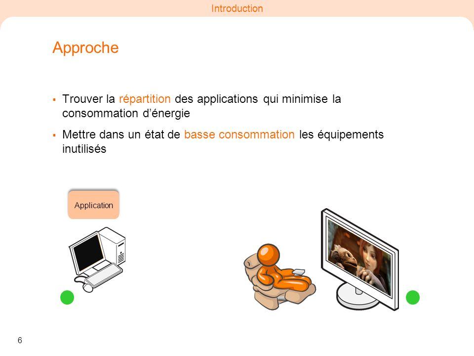6 Introduction Approche Trouver la répartition des applications qui minimise la consommation dénergie Mettre dans un état de basse consommation les éq