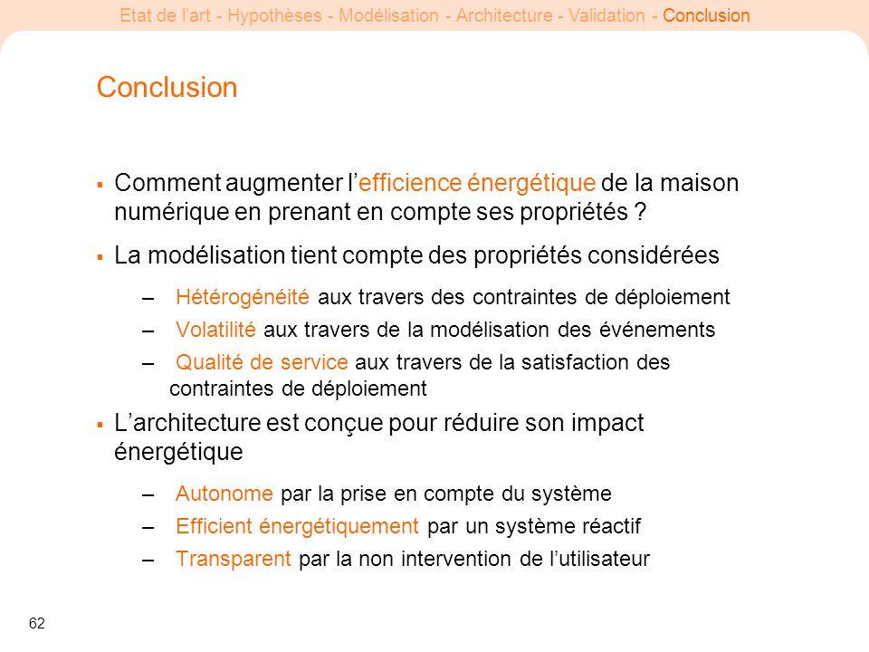 62 Etat de lart - Hypothèses - Modélisation - Architecture - Validation - Conclusion Conclusion Comment augmenter lefficience énergétique de la maison