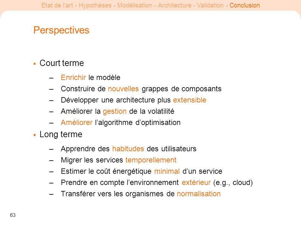 63 Etat de lart - Hypothèses - Modélisation - Architecture - Validation - Conclusion Perspectives Court terme – Enrichir le modèle – Construire de nou