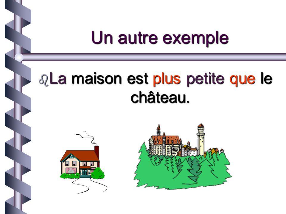 Plus + adjectif + que Le château est plus grand que la maison.