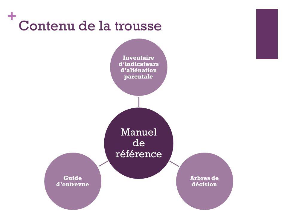 + Le manuel de référence Ce quil faut savoir sur laliénation parentale Dynamique daliénation vs comportement parental aliénant Sur quoi se base-t-on pour évaluer la présence daliénation parentale.