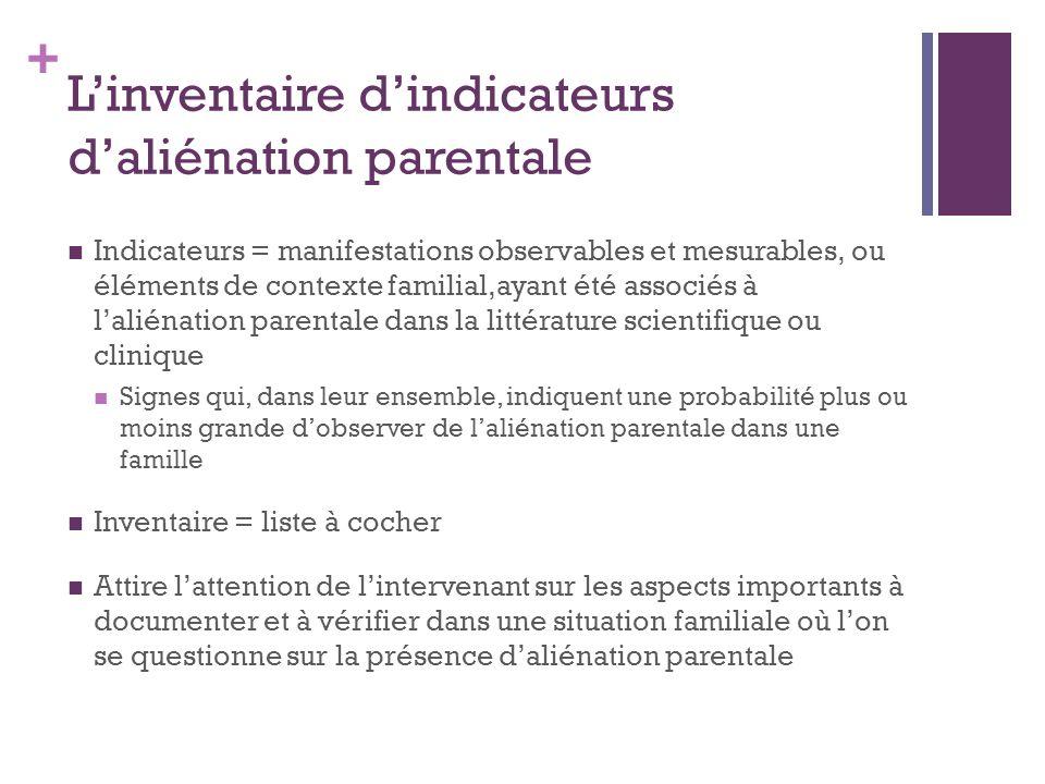 + Linventaire dindicateurs daliénation parentale Indicateurs = manifestations observables et mesurables, ou éléments de contexte familial,ayant été as