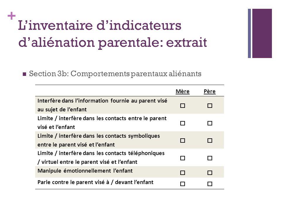 + Linventaire dindicateurs daliénation parentale: extrait MèrePère Interfère dans linformation fournie au parent visé au sujet de lenfant Limite / int