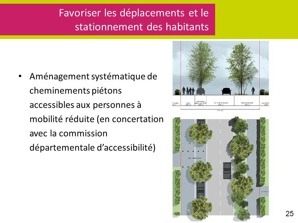 Aménagement systématique de cheminements piétons accessibles aux personnes à mobilité réduite (en concertation avec la commission départementale dacce