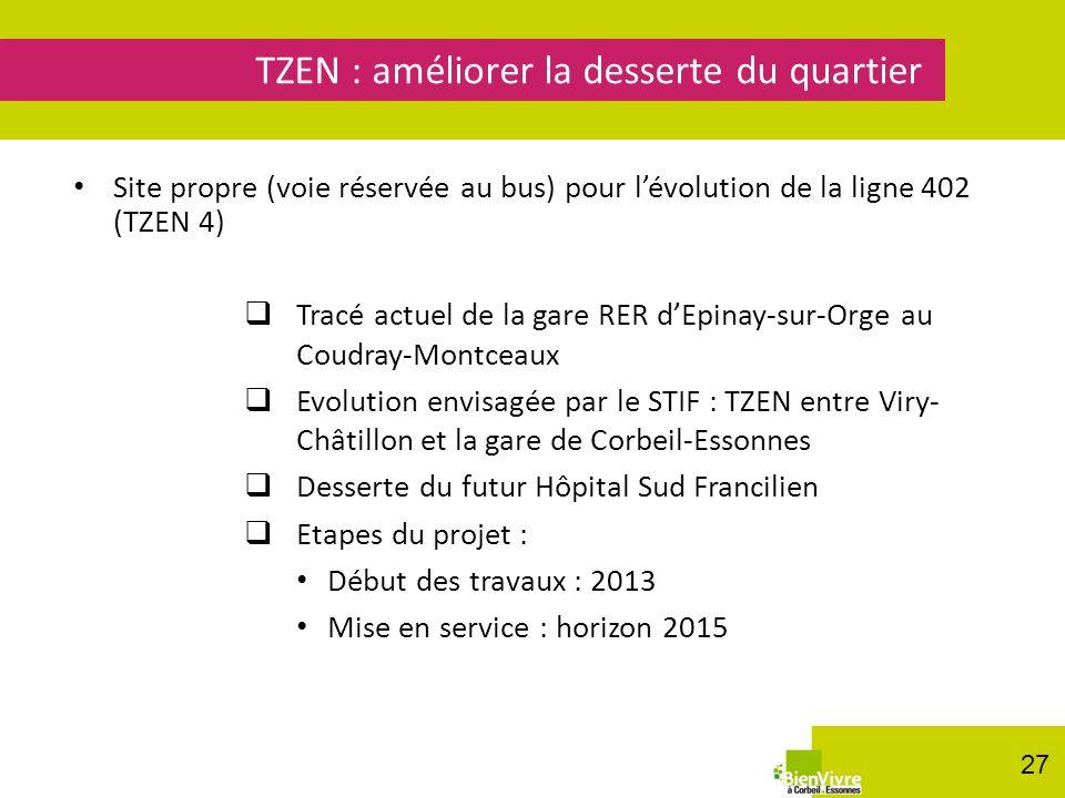 TZEN : améliorer la desserte du quartier 27 Site propre (voie réservée au bus) pour lévolution de la ligne 402 (TZEN 4) Tracé actuel de la gare RER dE