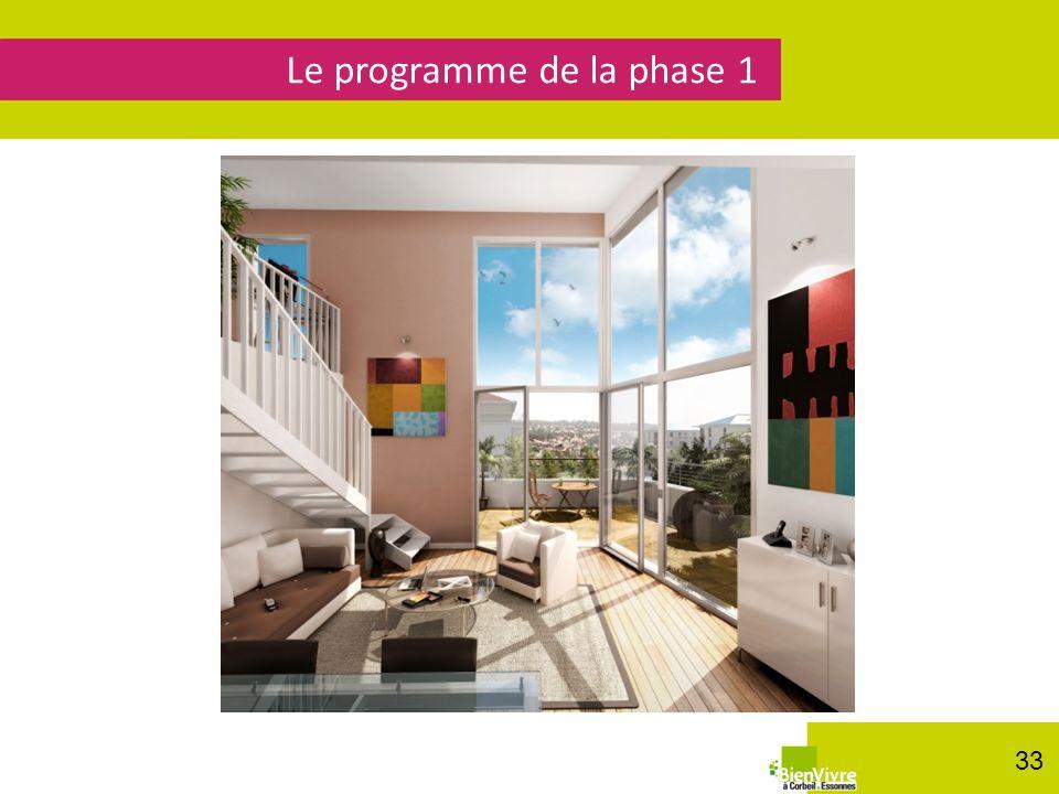 33 Le programme de la phase 1