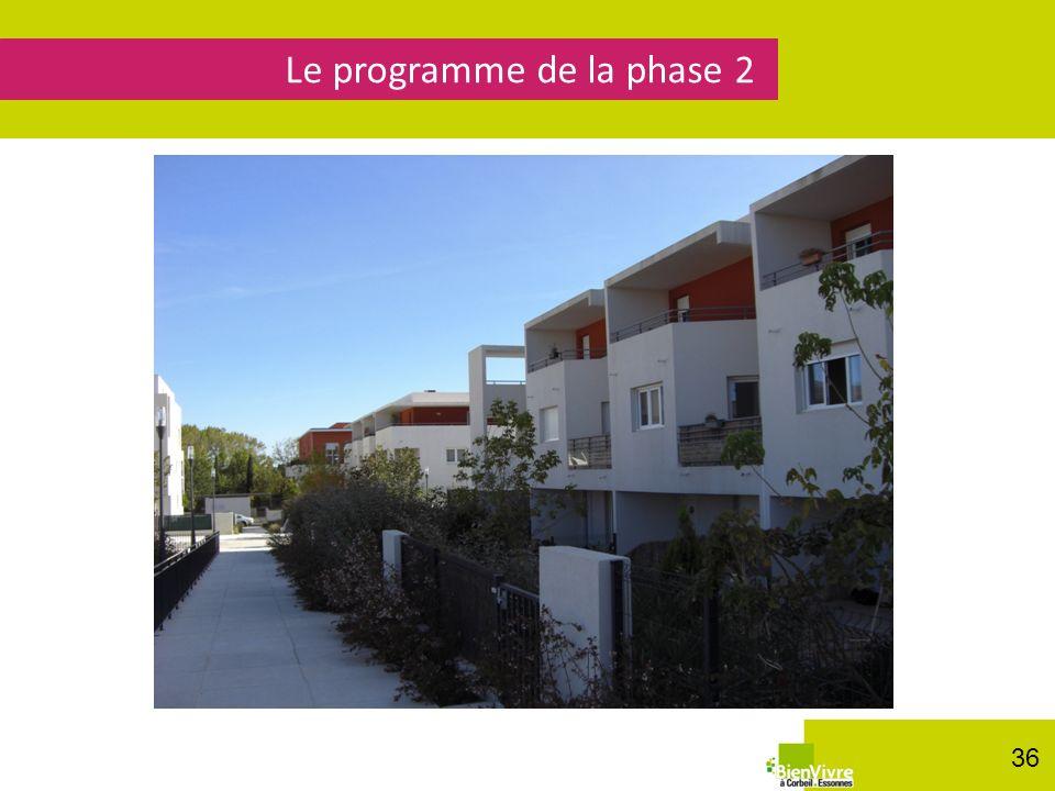 36 Le programme de la phase 2