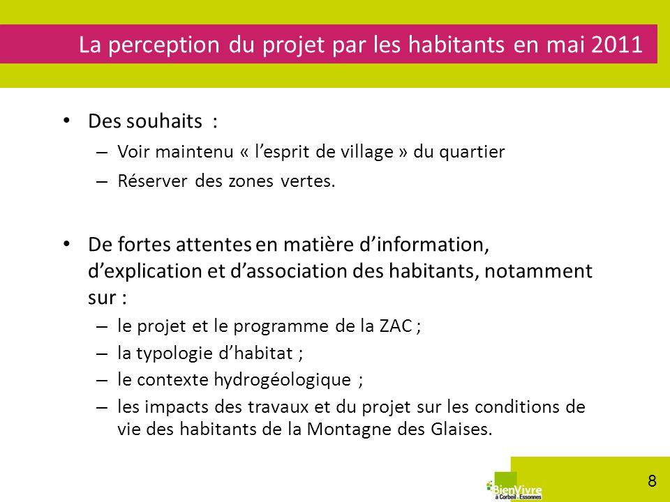 Le programme de la ZAC : les logements Le programme du projet Les logements 28