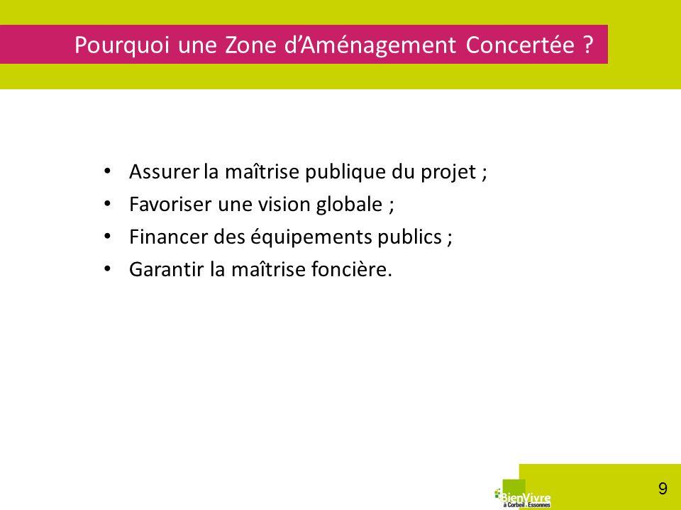 Assurer la maîtrise publique du projet ; Favoriser une vision globale ; Financer des équipements publics ; Garantir la maîtrise foncière. Pourquoi une