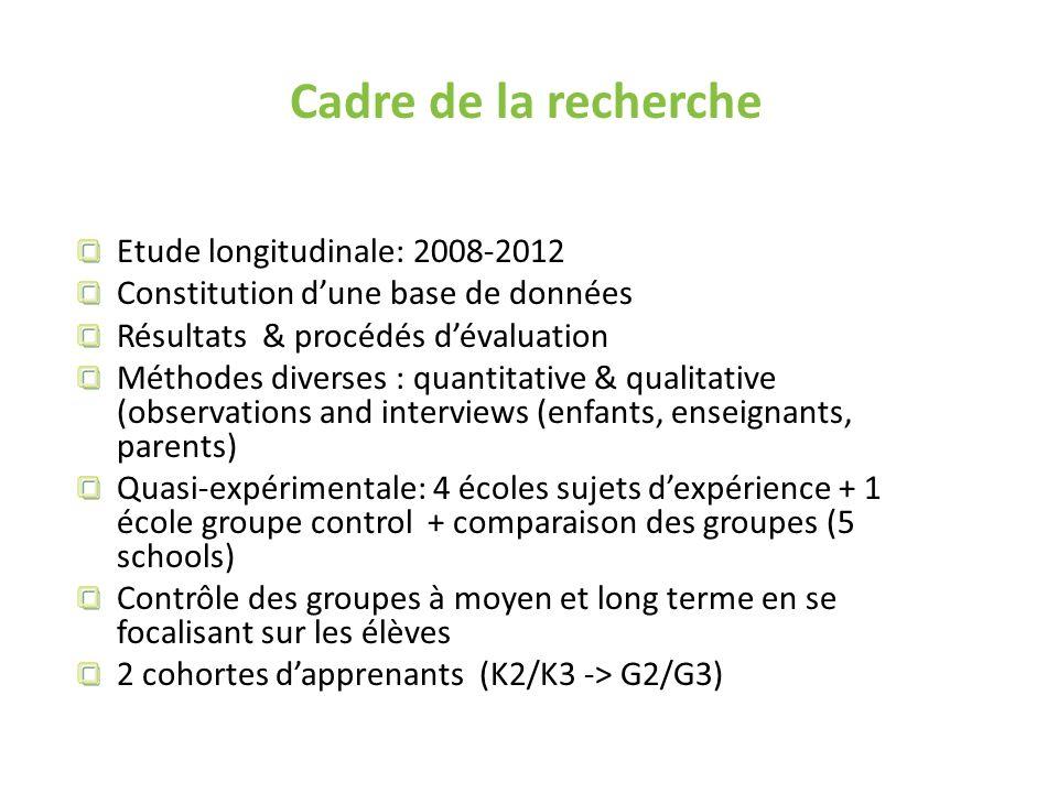 Cadre de la recherche Etude longitudinale: 2008-2012 Constitution dune base de données Résultats & procédés dévaluation Méthodes diverses : quantitati