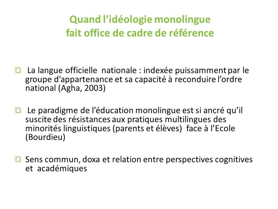 Quand lidéologie monolingue fait office de cadre de référence La langue officielle nationale : indexée puissamment par le groupe dappartenance et sa c