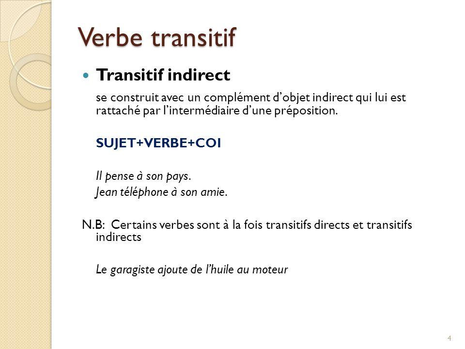 Verbe transitif Transitif indirect se construit avec un complément dobjet indirect qui lui est rattaché par lintermédiaire dune préposition. SUJET+VER