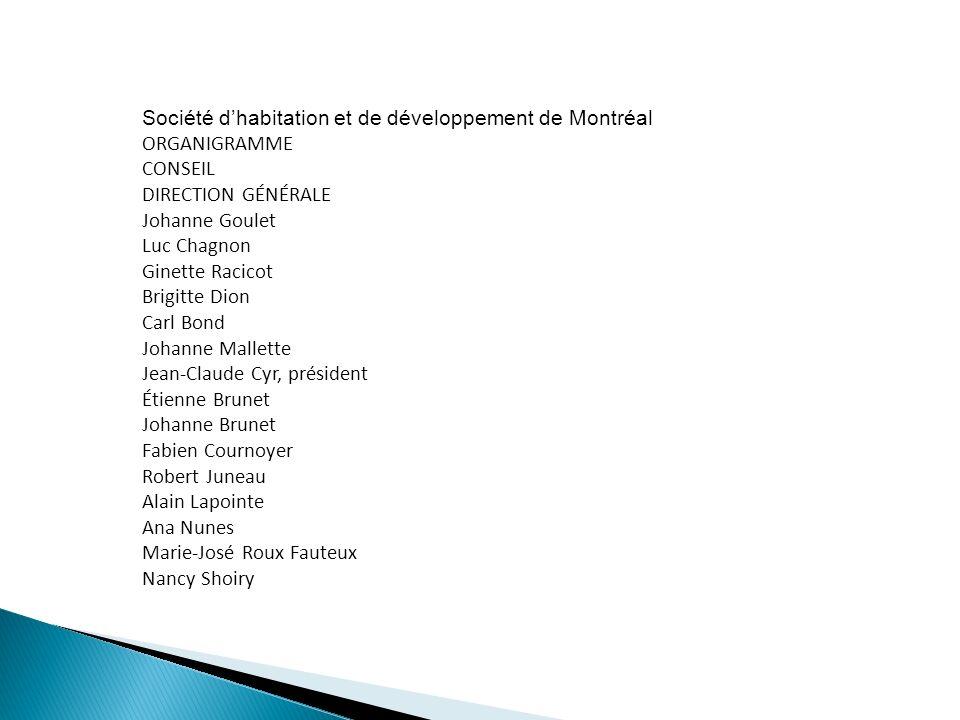 Société dhabitation et de développement de Montréal ORGANIGRAMME CONSEIL DIRECTION GÉNÉRALE Johanne Goulet Luc Chagnon Ginette Racicot Brigitte Dion C
